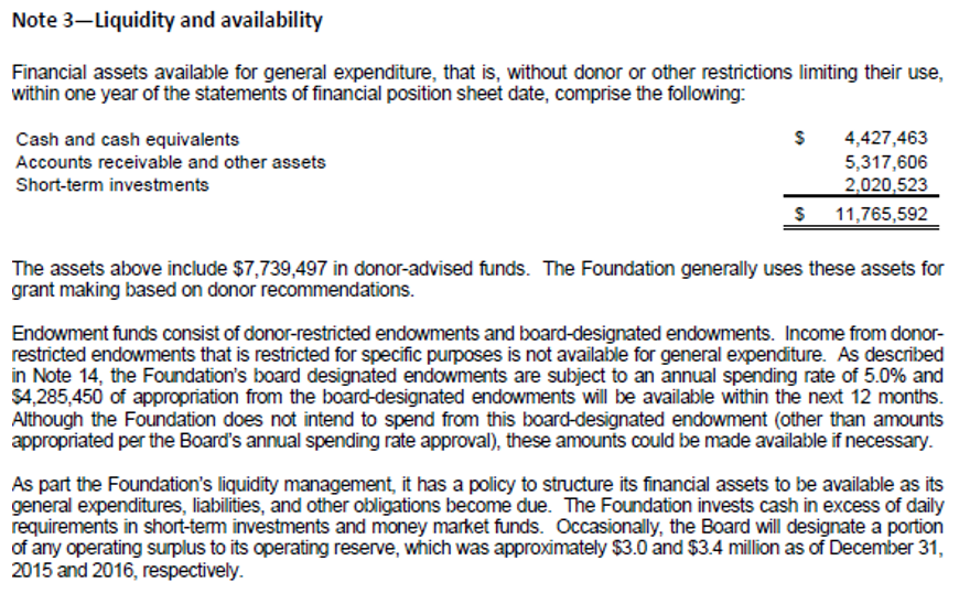 Net Asset Classifications - New Liquidity and Availability Disclosures for Nonprofits