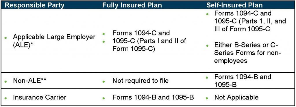 Tax Penalties- Virginia Tax Planning