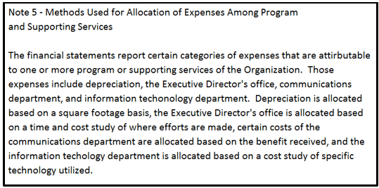 Methods of Allocating Expenses for Program and Supporting Services